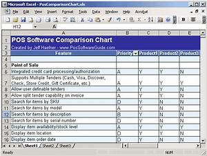 Free Product Comparison Template Excel