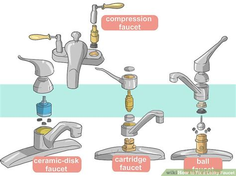 kitchen sink faucets repair how to fix a leaky faucet with pictures wikihow