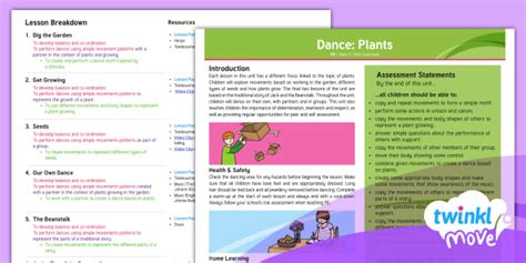 Free!  * New * Twinkl Move Pe  Y2 Dance Plants Unit Overview
