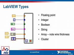 Ppt - Labview For Frc Powerpoint Presentation
