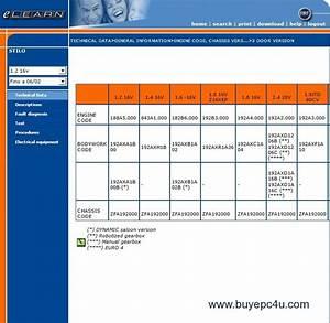 Fiat Stilo Service Information 2001