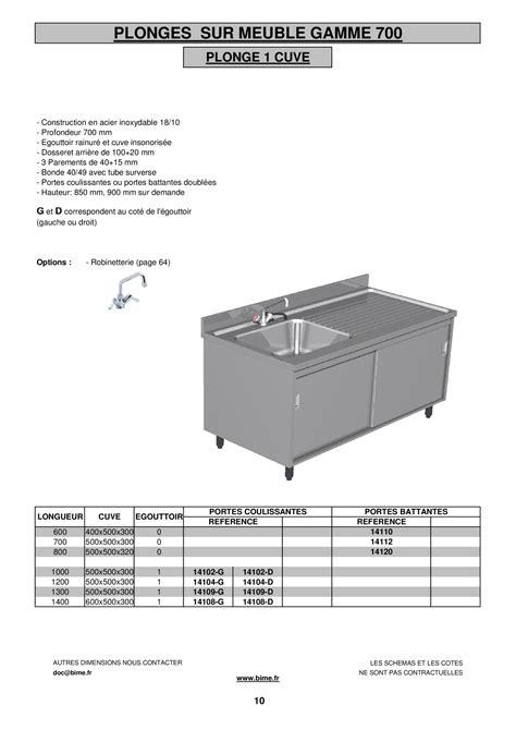 lavage des mains en cuisine collective catalogue bime