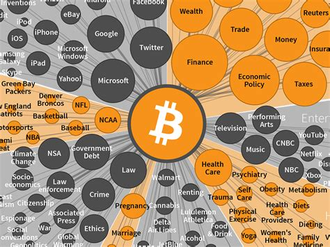 Bitcoin is undoubtedly the most popular cryptocurrency in the world. The Bitcoin Chronicals : Who Are the Richest Bitcoin Millionaires?
