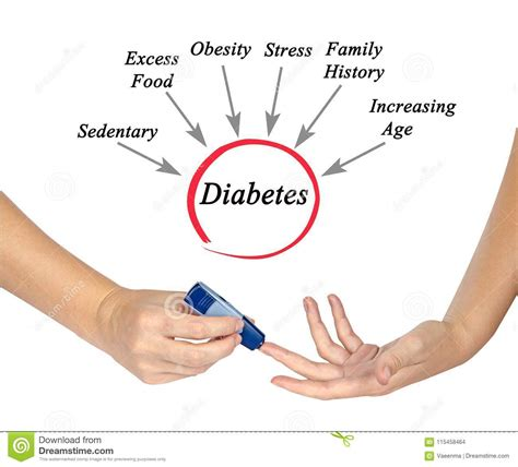 diabetes stock photo image  person history