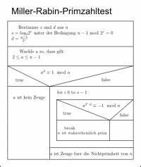 Primzahlen Berechnen Formel : auk probabilistische algorithmen ws13 14 programmingwiki ~ Themetempest.com Abrechnung