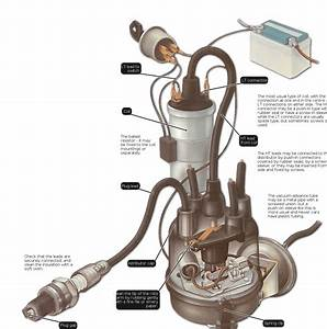 Inspect The Ignition System Whenever You Make A General
