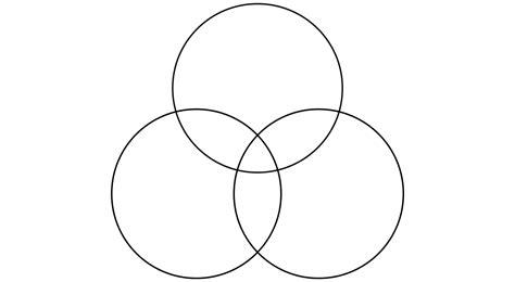 Tri Venn Diagram Template