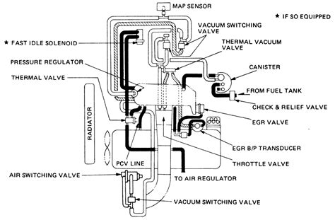 91 95 Isuzu Rodeo Radio Wiring Diagram by Repair Guides