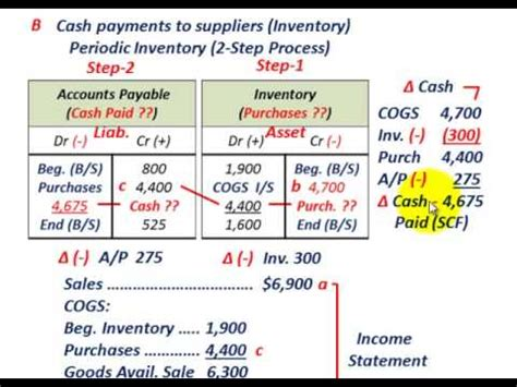 cash flow statement operating cash flow calculations