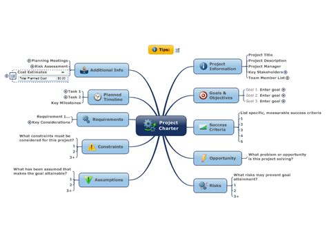 project charter mindmanager mind map template biggerplate