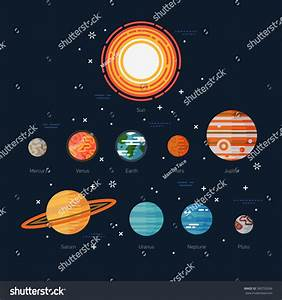 Cool Flat Illustration Solar System Celestial Stock Vector ...