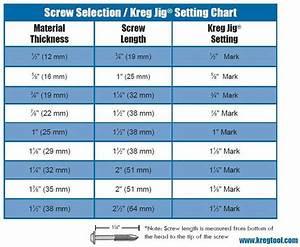 KREG - Kreg Jig Master System Tools4Wood