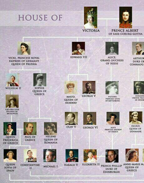 arbol genealogico familias reales arbol genealogico