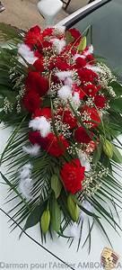 Décoration Mariage Rouge Et Blanc : decoration mariage voiture rouge et blanc ~ Melissatoandfro.com Idées de Décoration