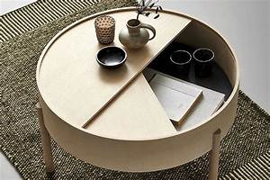The, 6, Styles, Of, Coffee, Table, Designs