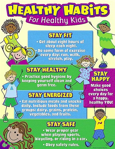 best 25 healthy habits for ideas on 841 | 4b1034c8808b293f41879fed533be345 healthy habits for kids healthy eating habits