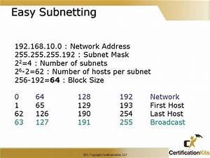 Cisco Ccna Ip Addressing And Subnetting Part V  U2013 Certificationkits Com