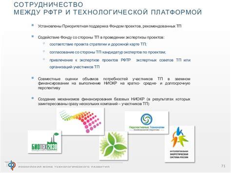 Энергетическая стратегия России на период до 2030 года стр. 1 . Контентплатформа