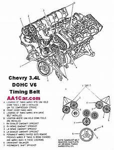 Famous 2001 Chevy Cavalier Engine Diagram