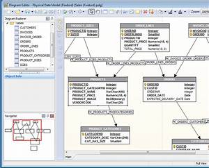 Diagram Editor  U2013 Firebird News