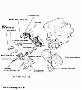 How Do You Change A Water Pump On A 2005 Kia Sedona Xl I Need Step By Step Instructions