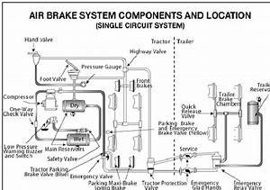 Trucking Driver Training Program Strategically Placed San