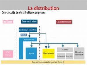 Site Vente Particulier : site de vente en ligne particulier ~ Gottalentnigeria.com Avis de Voitures