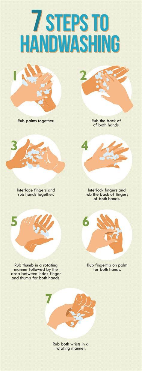Diskusi seputar hobi dari fotografi, animasi, hingga supranatural! 7 Langkah Cara Cuci Tangan Menurut WHO • Aladokter