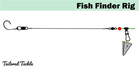 rig fish finder surf fishing tackle tailored