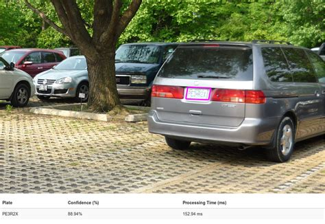 Opensource Automatic License Plate Recognition