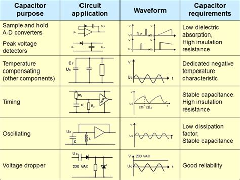Film Capacitors Application Guide Electrical