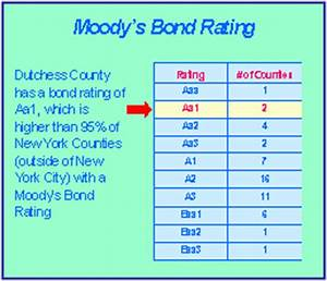 Moody's Bond Rating Scale Related Keywords - Moody's Bond ...