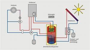 Pumpe Berechnen : solar f llstation selber bauen abdeckung ablauf dusche ~ Themetempest.com Abrechnung
