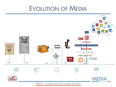 The evolution and transition of the traditional media and ...