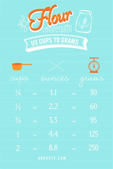 convert 75ml to cups flour conversion printable us cups to grams and ounces