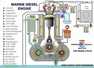 Catiasolidworks  Marine Disel Engine
