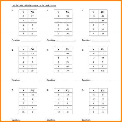 10 Function Table Worksheets Media Resumed