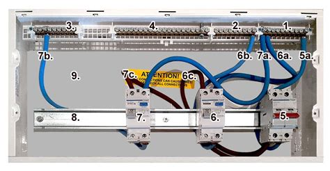 What High Integrity Consumer Unit How Populate