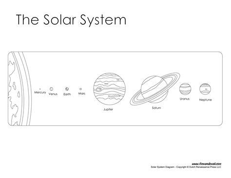 solar system clipart black and white planets in our solar system clipart 33