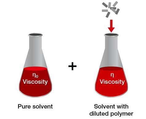 basics  viscometry anton paar wiki