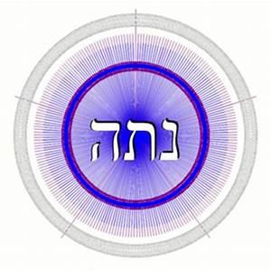 Numerologie Namen Berechnen : 25 nethahiah engel der 72 genien edition ewige weisheit ~ Themetempest.com Abrechnung