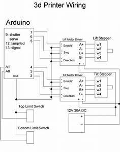 3d printer wiring diagram | 3d printer | Pinterest | 3d ...