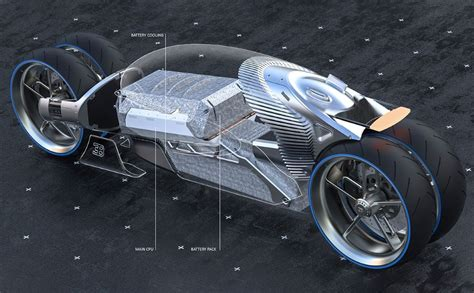 Just a look at the t72 design suggests that at the revs it was required to produce and in the position it sat on the cycle it would be likely to suffer from overheating problems. Bugatti Type 100M Motorcycle is All-Electric, Has a Holographic Rear View Monitor - TechEBlog