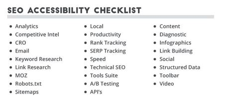 Steps Complete Onsite Seo Audit