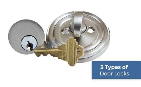 Door Lock Types & Locks Types Aluminium Room Door Handle