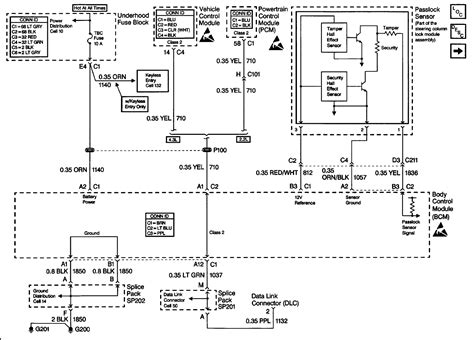 1999 S10 Wiring Diagram by 1999 Chevy S10 Blazer Stereo Wiring Diagram Wiring