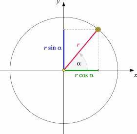 Sinus Cosinus Berechnen : sinus und cosinus in der physik zwei beispiele ~ Themetempest.com Abrechnung
