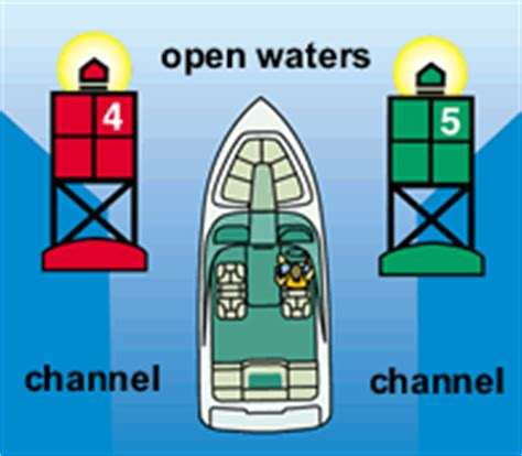 Boating Signs And Buoys by Buoys Markers Parks Wildlife Department