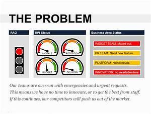 20 problem statement exles business dannybarrantes