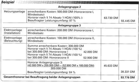 So Errechnen Sie Das Architektenhonorar by Technische Geb 228 Udeausr 252 Stung Praxisfragen Zu 167 69 Hoai
